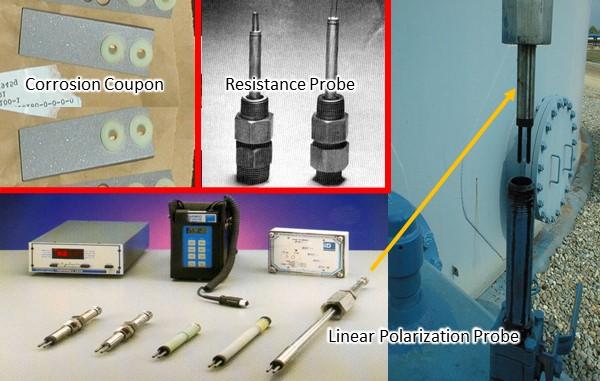 coupon dan probe corrosion monitoring