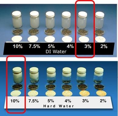 DI water vs hard coolant water