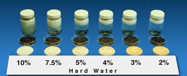 hard coolant water boros.jpg