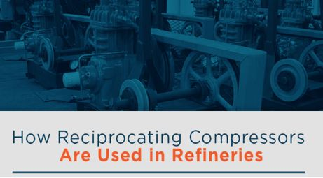 HPL Air Compressor Menggunakan Pelumas Mesin Terbaik