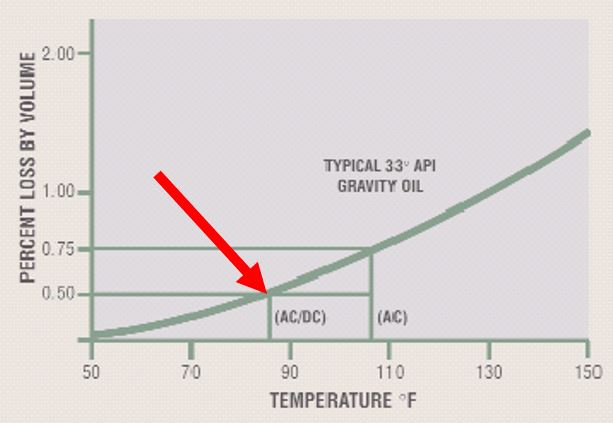 desalter crude oil