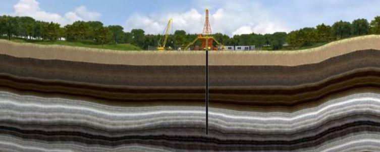 eksplorasi dan pengeboran sumur minyak