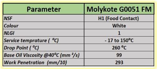 Molykote G0051 fm pelumas tahan panas